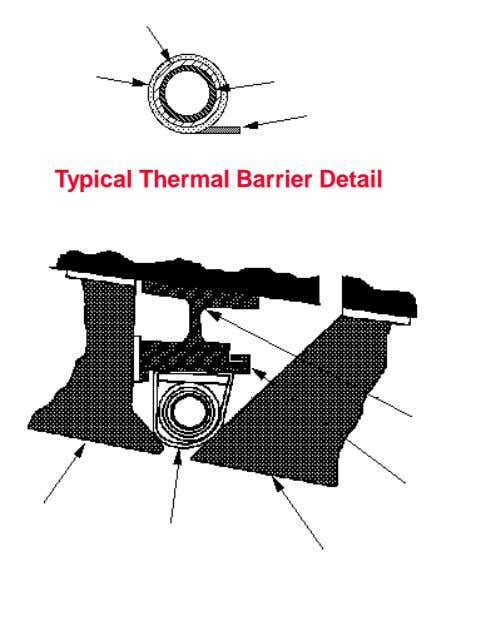 Typical Thermal Barrier Detail