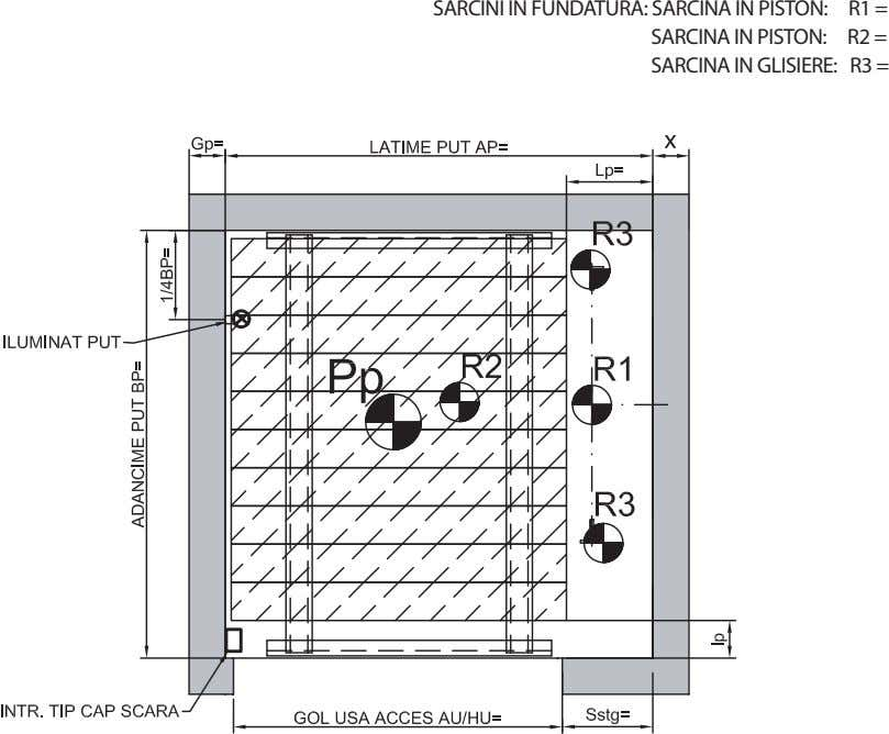SARCINI IN FUNDATURA: SARCINA IN PISTON: R1 = SARCINA IN PISTON: R2 = SARCINA IN
