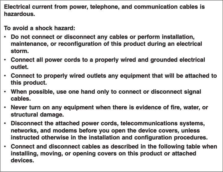 Statement 1: DANGER To Connect: 1. Turn everything OFF. 2. First, attach all cables to devices.