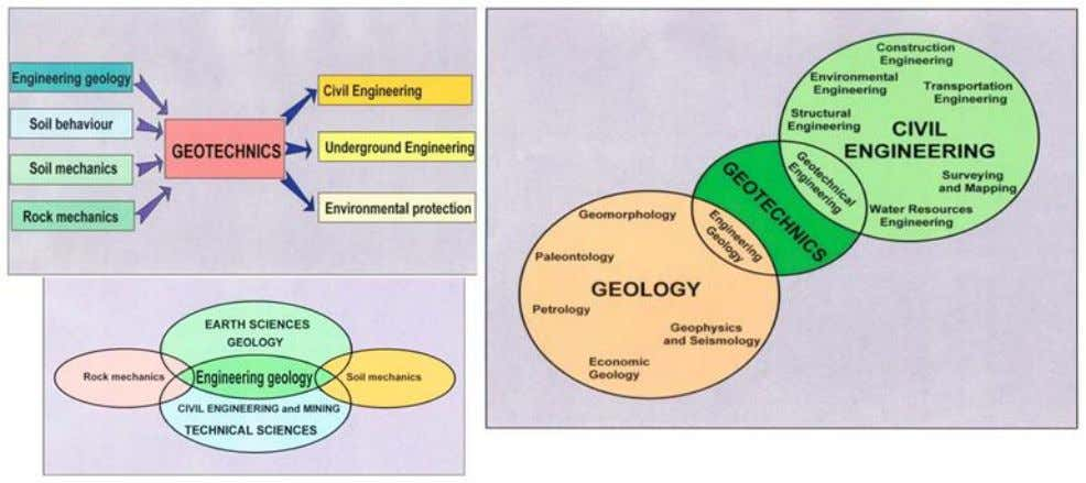 Structural Geology and Tectonics combines two aspects 1. Description and analysis of 3D structures and microstructures.