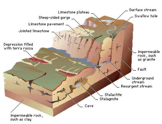 Faults may be classified according to type of rocks they are formed in:  Faults in