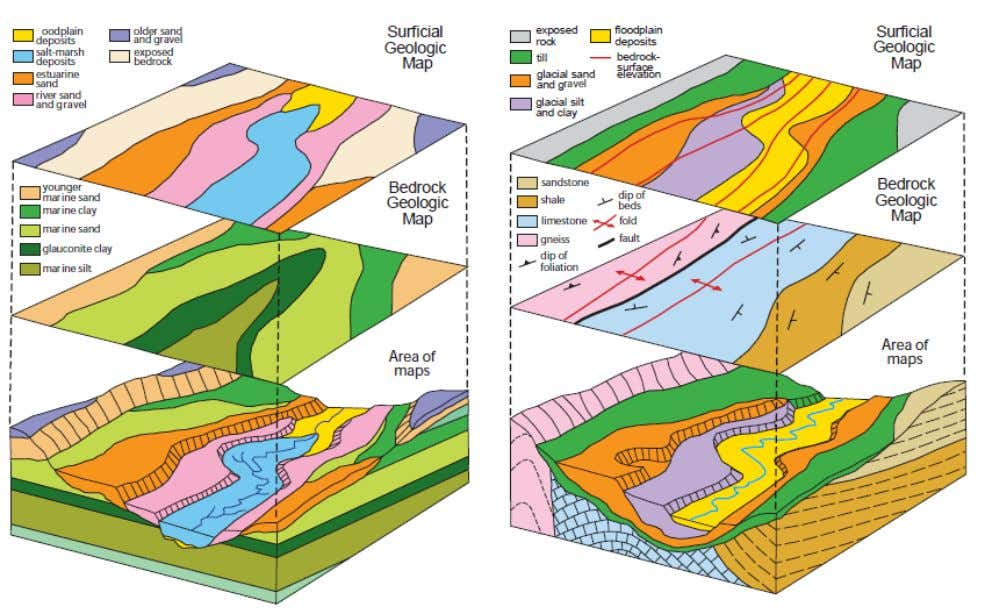 delineate areas where additional exploration is needed. These drawings are used in designs, specifica- tions, and