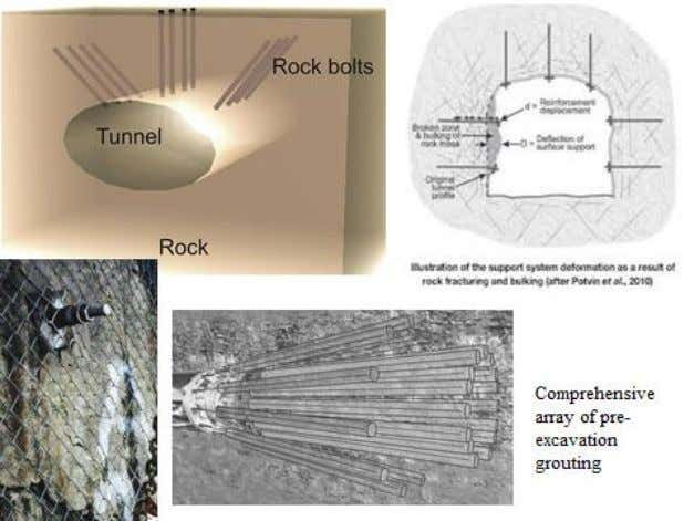 Tunnel support Rock tunnelling, in general, relies largely on the rock mass locking up as joints
