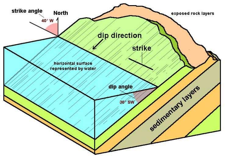 "A fact is a bit of truth. For a structural geologist a ""fact"" could be the"