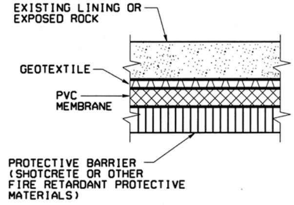 Figure.91 Section of Membrabe Waterproofing Sysem (3) Crack/Joint Injection The most common method for preventing water