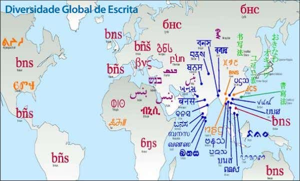 Diversidade Global de Escrita