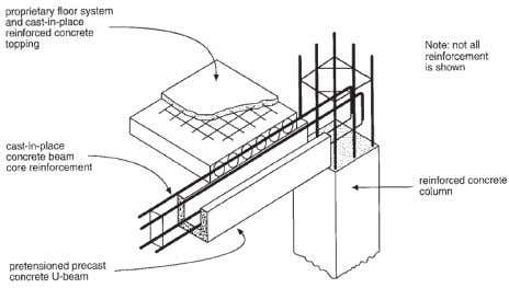 is made continuous with the lapped bars in conduit. Fig. 9 A structural system involving precast