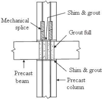 emulating cast-in-place detailing of beam-column joints. Fig. 13 Column-to-column connection through conduits