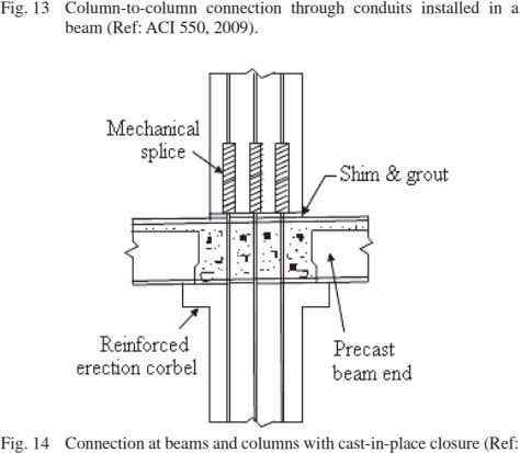 Fig. 13 Column-to-column connection through conduits installed in a beam (Ref: ACI 550, 2009). Fig.