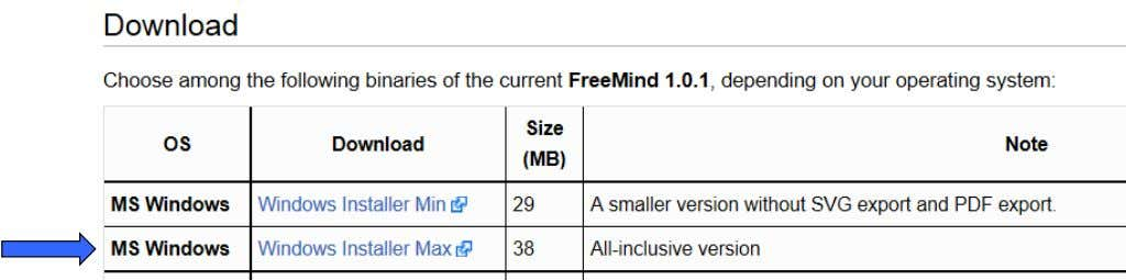 de : http://freemind.sourceforge.net/wiki/index.php/Download Google : Freemind sourceforge 1.0.1 all inculsive embedded