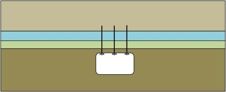weakers layers can be suspended through the sound stratum. Figure 10.7: Rock bolting with suspension to