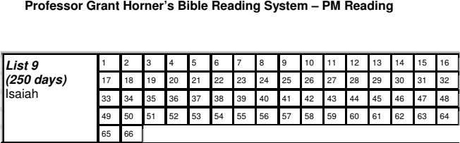 Professor Grant Horner's Bible Reading System – PM Reading List 9 1 2 3 4