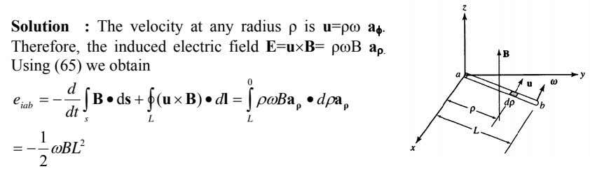 Solution : The velocity at any radius ρ is u=ρω a φ . Therefore, the