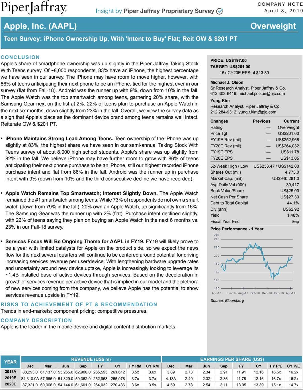 COMPANY NOTE April 8, 2019 Apple, Inc. (AAPL) Overweight Teen Survey: iPhone Ownership Up, With