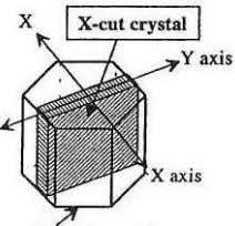 perpendicular to the X axis of the crystal material. y Original crystal Typical crystal Electrical connections