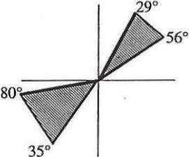 angles of 29° to 56° in perspex. purposes) are 35° to 80°, C Ruane & T