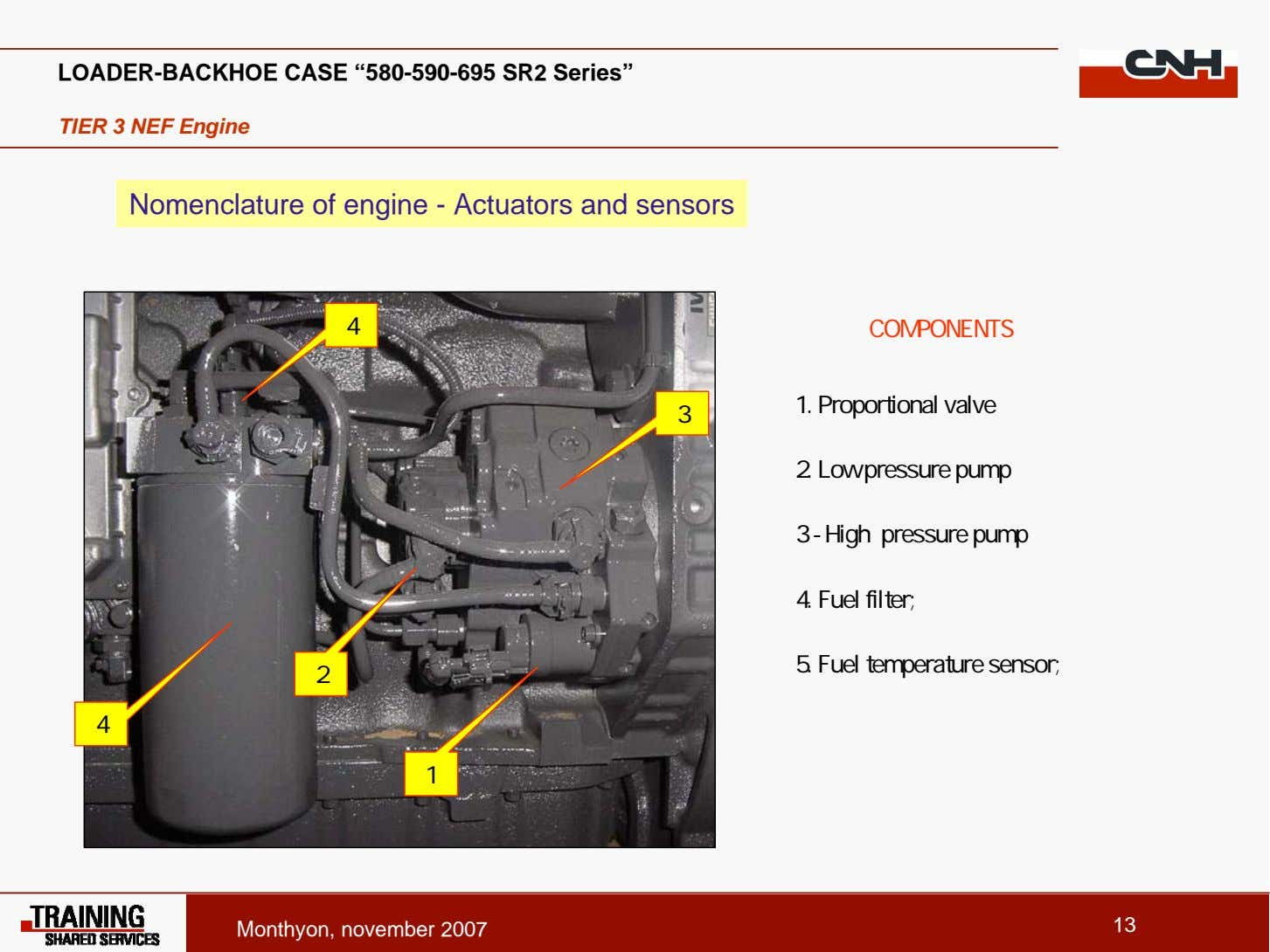 "LOADER-BACKHOE CASE ""580-590-695 SR2 Series"" TIER 3 NEF Engine Nomenclature of engine - Actuators and"