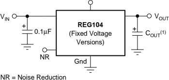 V IN V OUT + REG104 + 0.1µF (Fixed Voltage C OUT (1) Versions) NR