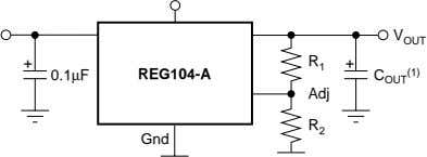 V OUT + R 1 + 0.1µF REG104-A C OUT (1) Adj R 2 Gnd
