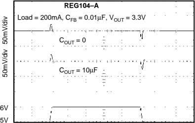 REG104–A Load = 200mA, C FB = 0.01µF, V OUT = 3.3V C OUT =