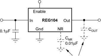 Enable In REG104 Out Gnd NR 0.1µF C OUT C NR 0.01µF