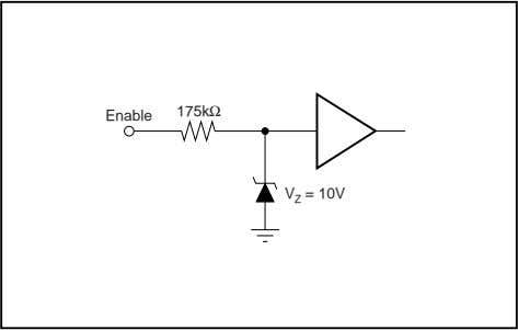 as shown in Figure 3, creating a nonlinear input impedance. 175kΩ Enable V Z = 10V