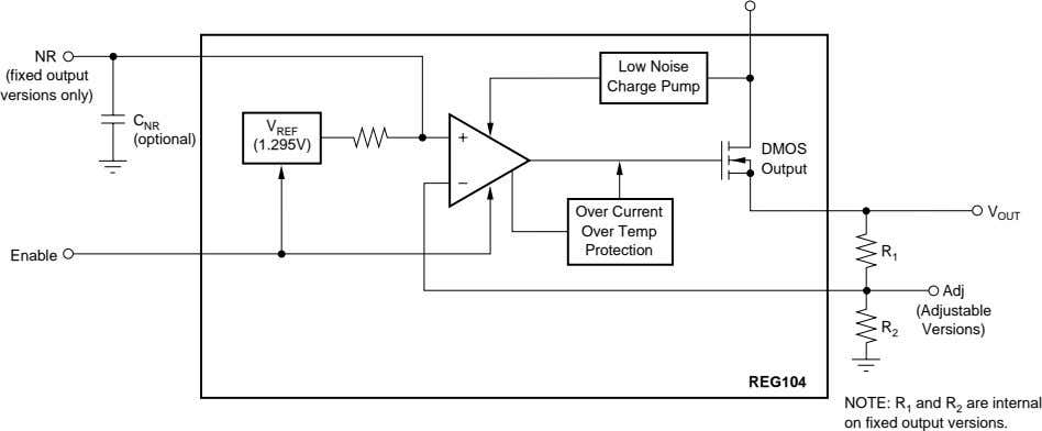 NR Low Noise (fixed output Charge Pump versions only) C NR V REF (optional) (1.295V)