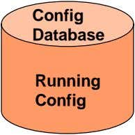 Config Database Running Config