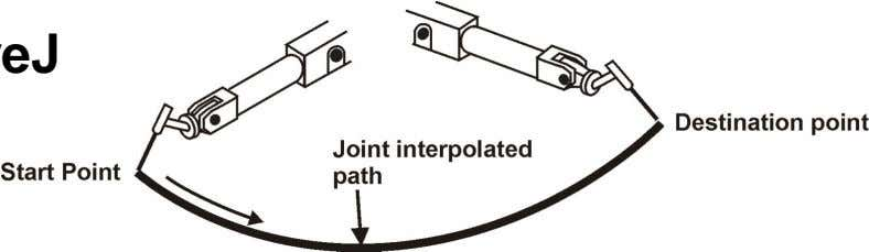 "BásicaBasic MoveJ ou MoveL? MoveJ Movimento ""Joint"" (Joint interpolation)"
