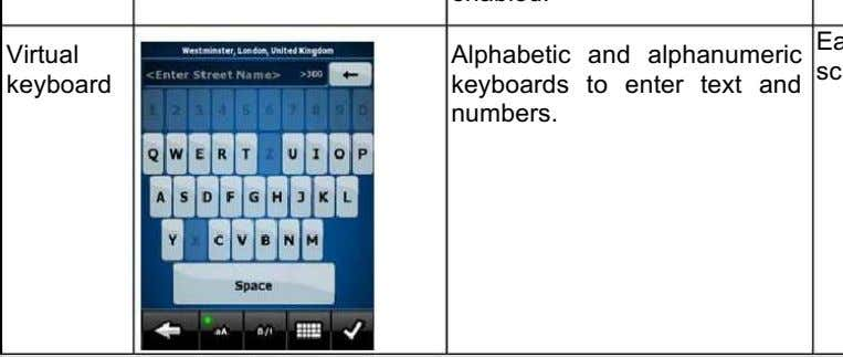 Ea Virtual keyboard Alphabetic and alphanumeric keyboards to enter text and numbers. sc