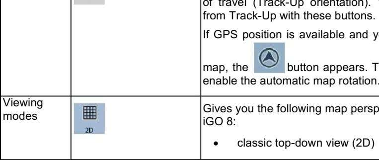 of travel (Track-Up orientation). from Track-Up with these buttons. If GPS position is available and