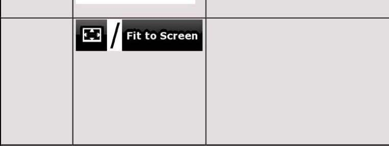 mode. Fit-to- screen This button does not appear on t available on the following screens: