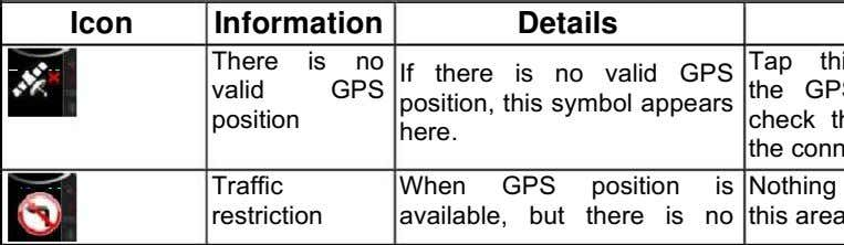 Icon Information Details There is no Tap th If there is no valid GPS valid