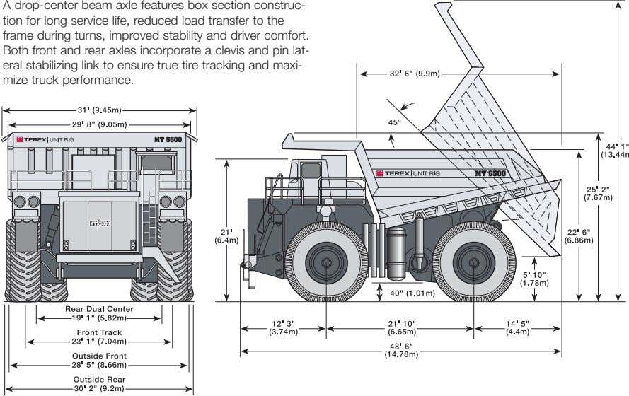 A drop-center beam axle features box section construc- tion for long service life, reduced load
