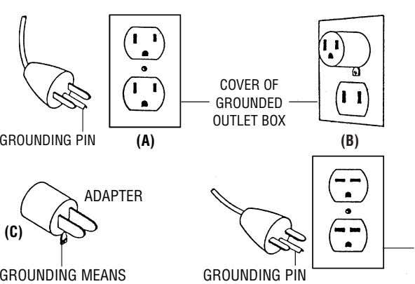 COVER OF GROUNDED OUTLET BOX GROUNDING PIN (A) (B) ADAPTER (C) GROUNDING MEANS GROUNDING PIN