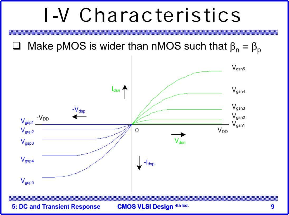 I-V Characteristics  Make pMOS is wider than nMOS such that β n = β