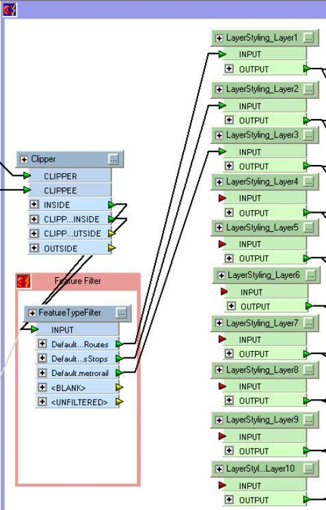 FME Advanced Training Module 7) Populate FeatureTypeToFilter Transformer Currently our features have all been merged