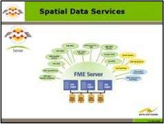 provided in SpatialDirect 2007. Spatial Data Services FME Server can provide m any spatial data services