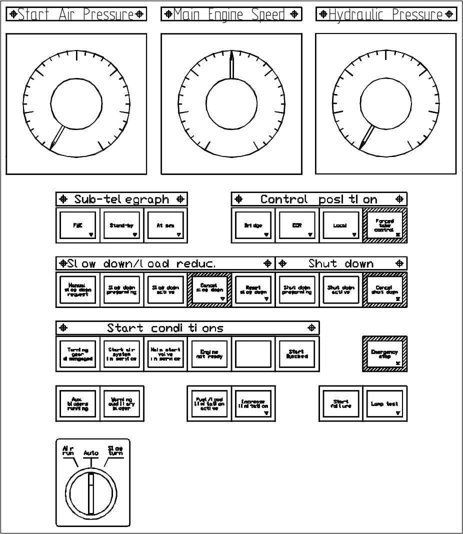 fully electronic control from the Emergency Control Stand. Figure 2.2 : ME-Engine Local Operator Panel 810.000.705-01