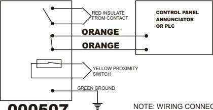 RED INSULATE CONTROL PANEL FROM CONTACT ANNUNCIATOR OR PLC ORANGE ORANGE YELLOW PROXIMITY SWITCH GREEN