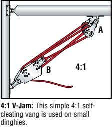 A 4:1 B 4:1 V-Jam: This simple 4:1 self- cleating vang is used on small