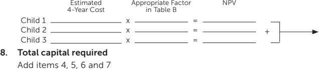 Estimated 4-Year Cost Appropriate Factor in Table B NPV Child 1 x = Child 2