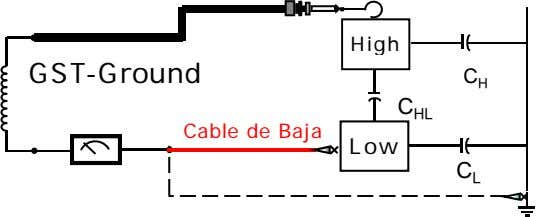 High GST-Ground C H C HL Cable de Baja Low C L