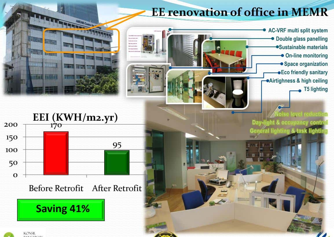 EE renovation of office in MEMR AC-VRF multi split system Double glass panelling Sustainable materials