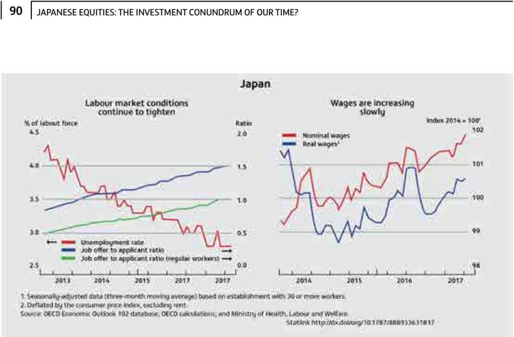 90 JAPANESE EQUITIES: THE INVESTMENT CONUNDRUM OF OUR TIME?