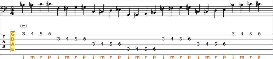 30 Days to Better Bass Playing This warm up exercise is simply enough… But to explain