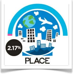 Places ! 2.17% ! Finally, there are some places that are just special to us.