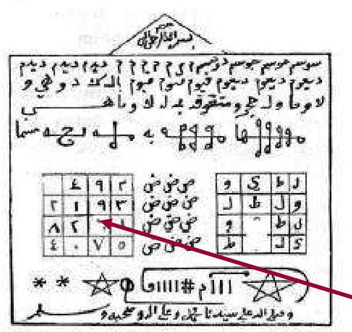 of calligraphy and the numerological alphabet , or Abjad . Such scriptures are encoded Surat, benevolent