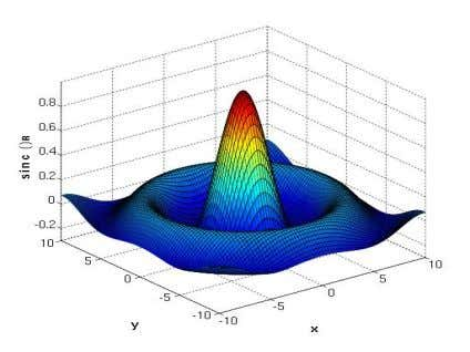 3D plot of the two-dimensional unnormalized sinc function: Fig 4.3 surface 3D plot 4.1.6. Structures MATLAB
