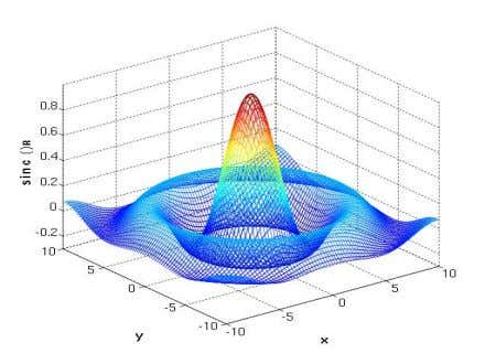 3D plot of the two-dimensional unnormalized sinc function: Fig 4.2 wireframe 3D plot zlabel('{\bfsinc}